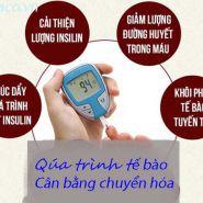 Thuốc tiểu đường insulin - Sử dụng theo hướng dẫn của bác sỹ