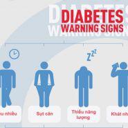 Điều trị bệnh tiểu đường hiệu quả - hãy để cơ thể bạn lên tiếng