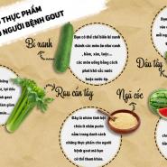 Thực phẩm nào dành cho người bị bệnh gout - kiểm soát triệu chứng đạt mức tối đa?