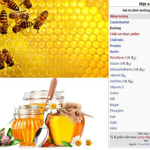 Dùng mật ong điều trị tiểu đường có nên không?